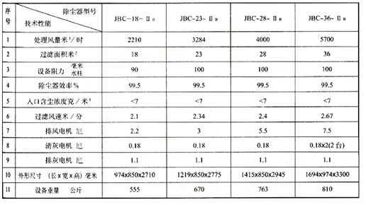 JHF型脉动反吹扁袋除尘器图纸
