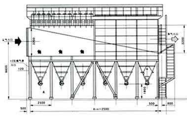 LDML.LDMM.LDMS型系列离线清灰脉冲袋式除尘器