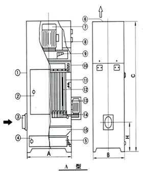 PL型系列单机除尘设备