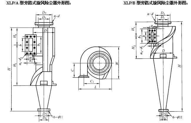 XLP/B型旋风除尘器