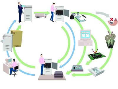 调整优化产业结构,减轻产业发展对能源消耗和环境的